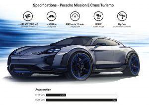 PorscheECrossTurismo