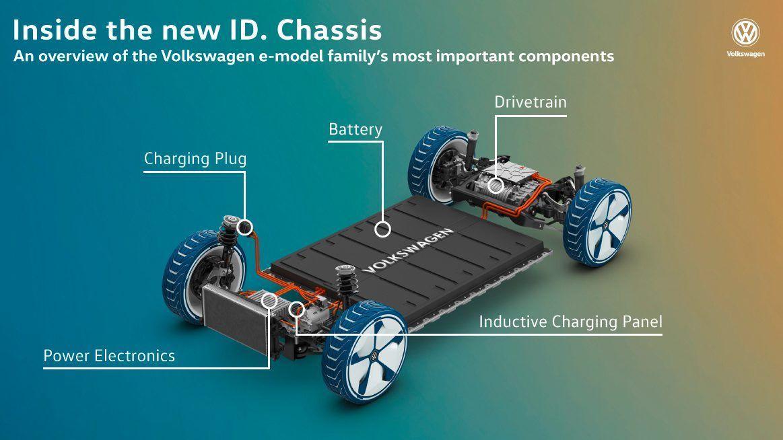 Chasis-MEB-VW06