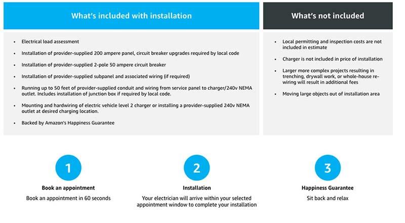 Incluido-No_Incluido-instalacion-amazon-estacion-carga-audi
