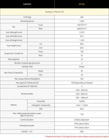 NeuWai-motocicleta-electrica-MT104_Especificaciones-Tecnicas