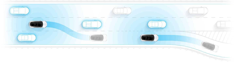Tesla-On_Ramp-Off_Ramp