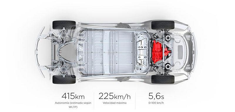 e36ce0b9c065 Características y prestaciones del Tesla Model 3 Standard Plus