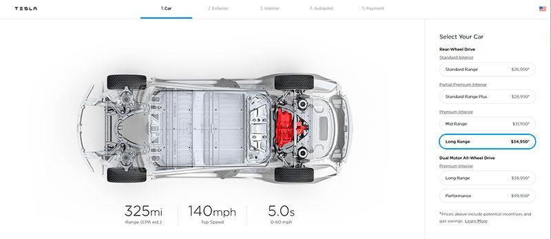 Opciones del actual configurador del Tesla Model 3 en Estados Unidos
