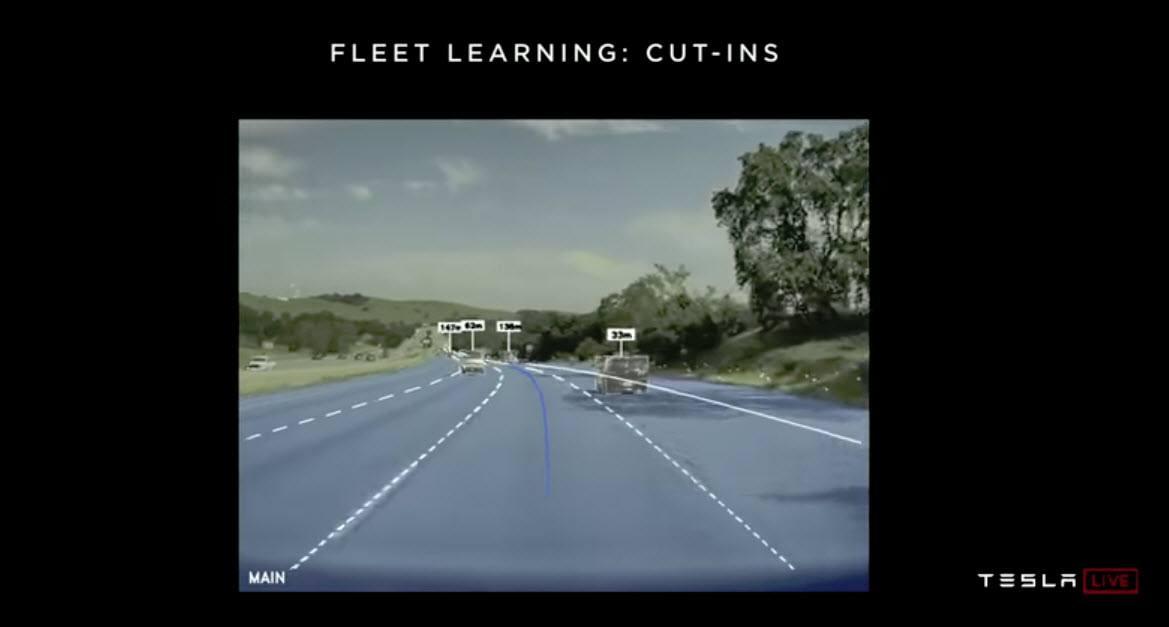 deteccion-coches-nuevo-ordenador-FSD-autoconduccion-tesla-evento