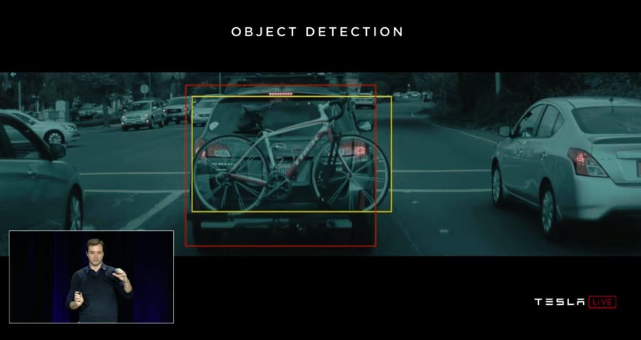 deteccion-objetos-nuevo-ordenador-FSD-autoconduccion-tesla-evento
