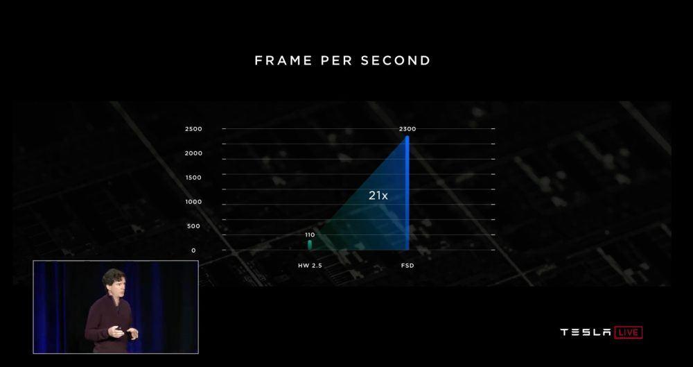 mejora-21-comparativa-anterior-chip-hardware-2_5-nvidia