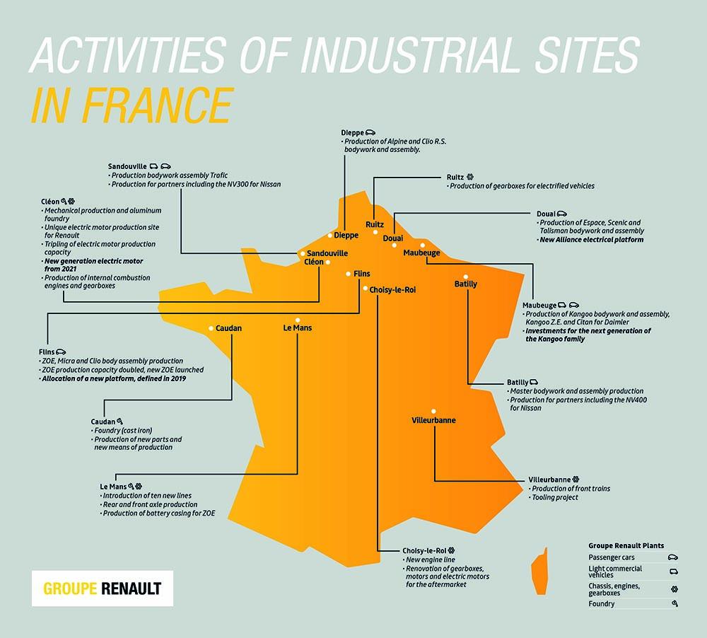 renault-actividad_industrial_francia
