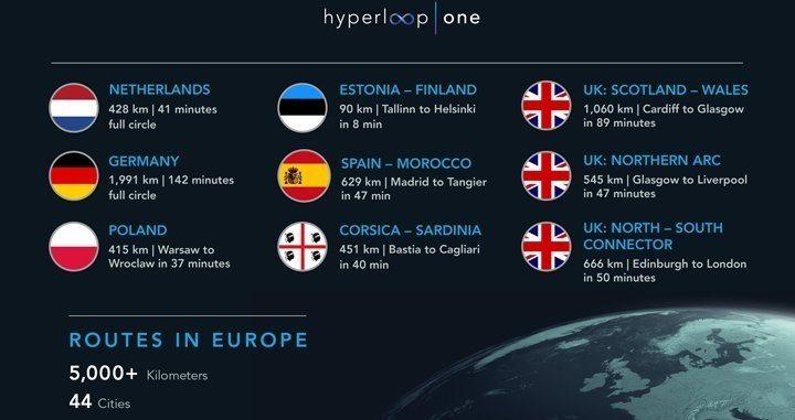 rutas-hyperloop-europa