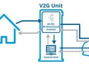 v2g-explicacion